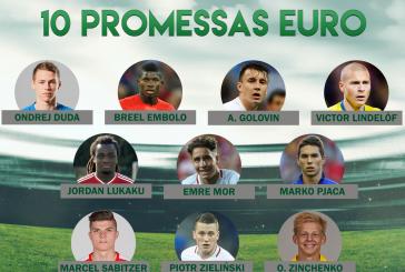 Euro 2016: 10 Promessas