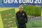 (Português) Tendências Tácticas do Euro