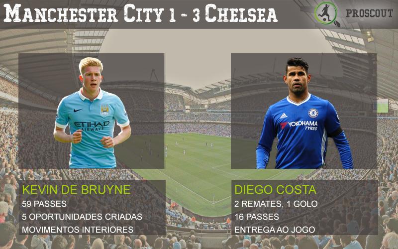 Manchester City 1 – 3 Chelsea: Máquina de guerra 'blue'