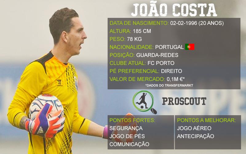 joao-costa