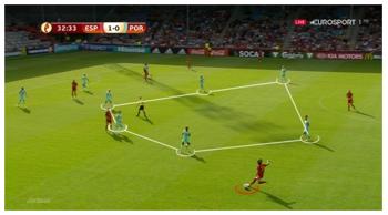 Figura 2- Posicionamento defensivo de Portugal