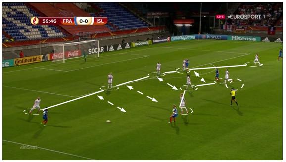 Figura 8- variante defensiva da seleção islandesa em 5x3x2 (bloco baixo), redução do espaço entrelinhas e aumento da densidade (nº de jogadoras) na zona central, deixando pouco espaço livre para progredir ou para a bola entrar pelo corredor central.