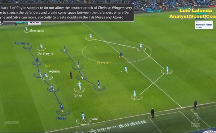 (English) Man. City vs Chelsea: The goal reflects the team's behaviors