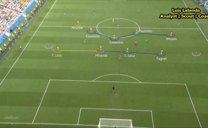 (English) Brazil vs Mexico (WC18): Brazil – Weaknesses: Defensive Organization