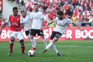 Análise SC Braga x SL Benfica