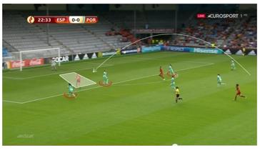 Figura 5- Mau posicionamento que leva a golo da Espanha