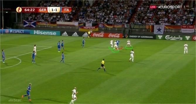 Figura 1 - Pressão alemã: sempre que perdiam bola imediatamente faziam pressão para a recuperar